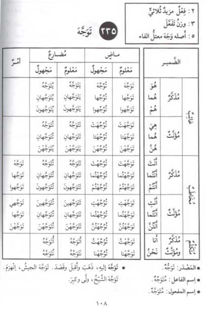 dictionary of arabic verb conjugation